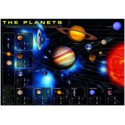 Planeti (1000 kosov) -...